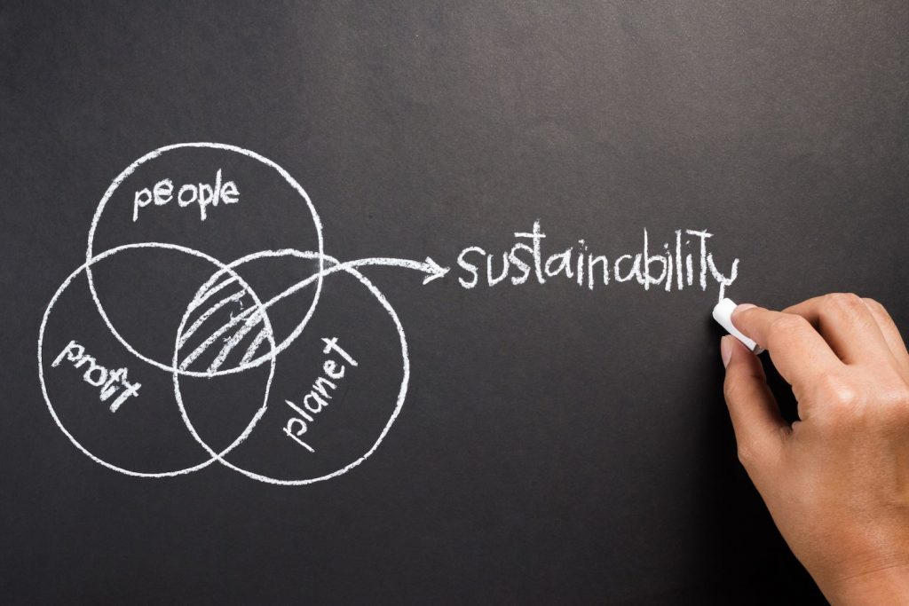 Chalk Board | Writing | Sustainability | Environment | small business | steel | 2Fold