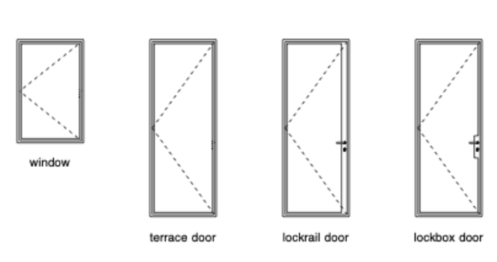 Lockbox, Lockrail, Terrace Door, Window, Drawing